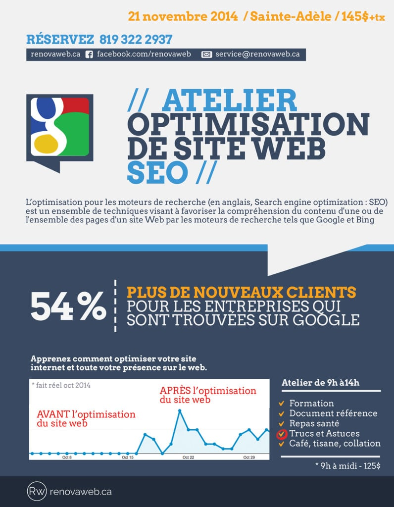 formation-seo-laurentides